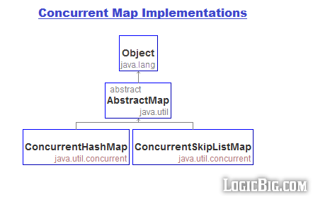 Java Concurrent Map Cheat Sheet on vietnam map, bali map, australia map, indonesia map, mekong river map, mecca map, indochina map, malaya map, world map, india map, hawaii map, gujarat map, philippines map, madagascar map, moluccas map, singapore map, sumatra map, gobi desert map, jakarta map, china map,