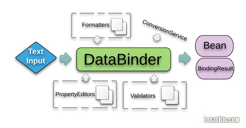 core data by tutorials pdf