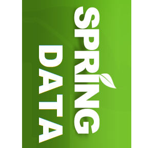 Spring Data JPA Tutorials